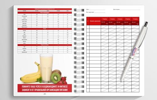 дневник питания для похудения