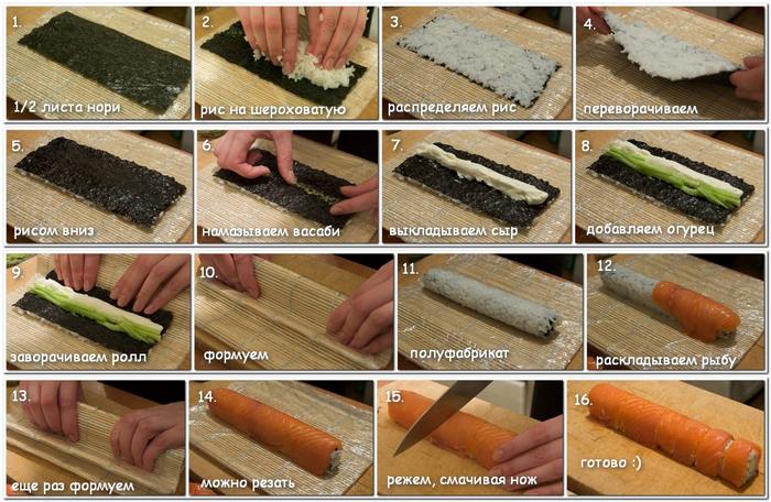 Рецепт приготовления роллов в домашних условиях с фото