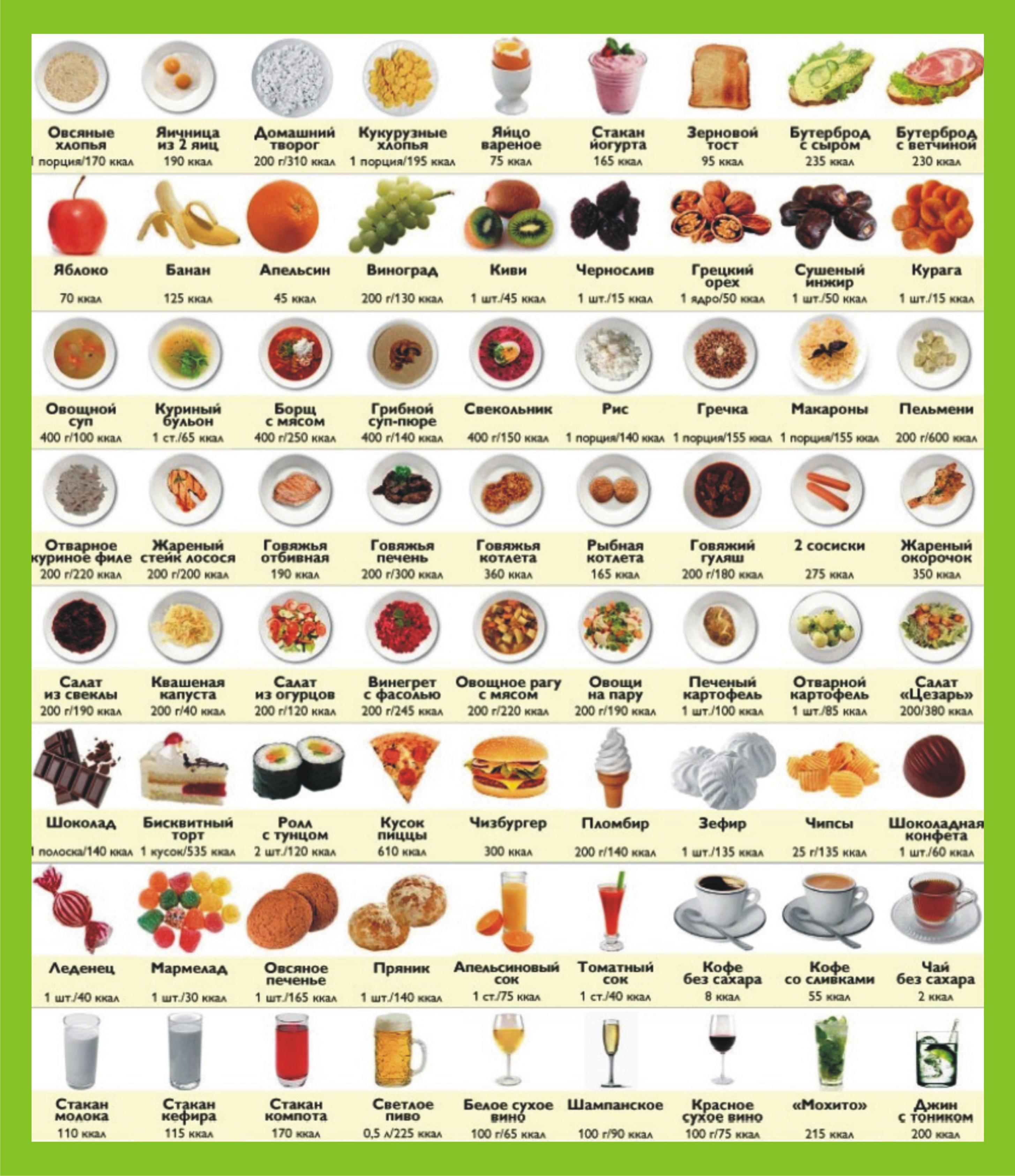 Сколько калорий должен употреблять худеющий человек в день