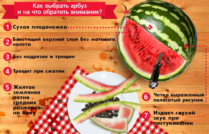 польза арбуза для похудения, можно ли арбуз на диете