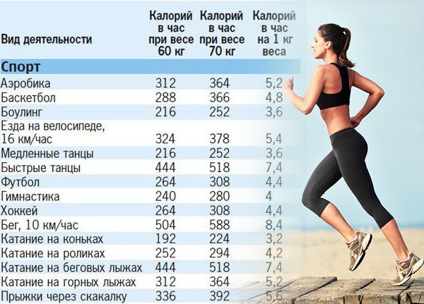 шеи для похудения упражнения-5