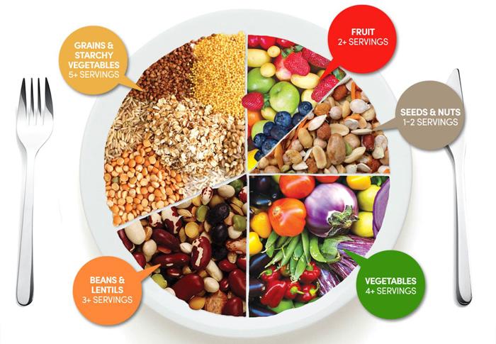 Диета для вегетарианцев для похудения меню. Диета на кашах и.