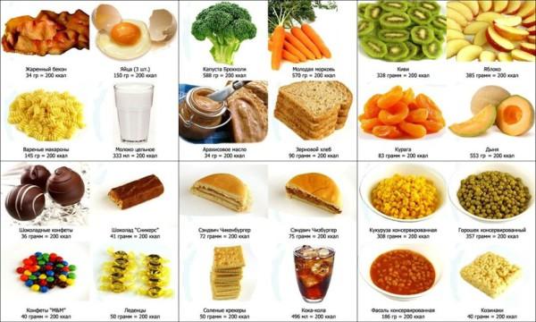 что нельзя есть при диете 5